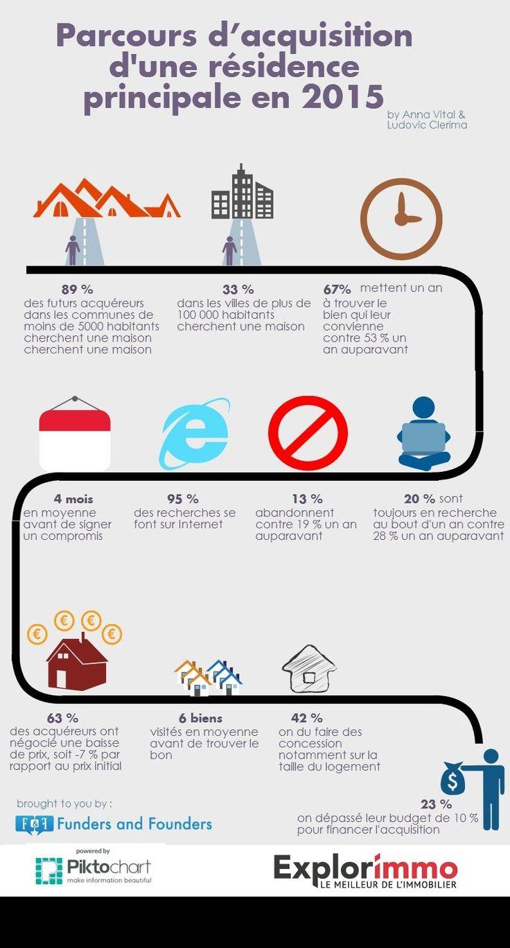 Assurance prêt immobilier : Quand on est malade